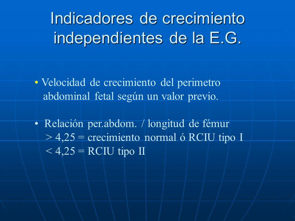 Diagnóstico ecográfico de RCIU Se logra comparando las medidas con las tablas percentiladas Curva de crecimiento del DBP: cae x debajo de los límites