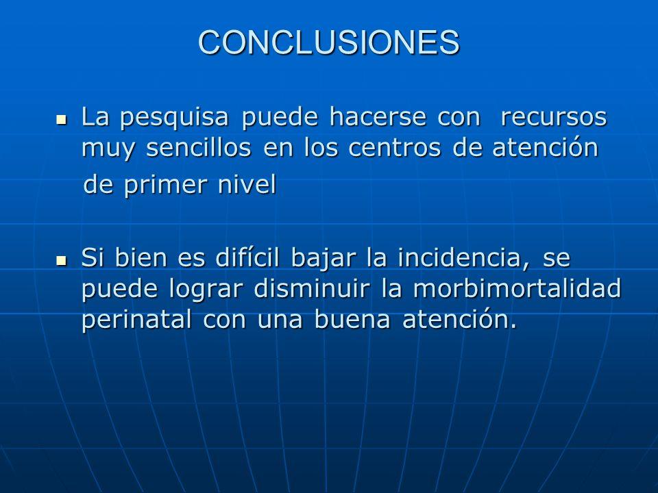 CONCLUSIONES El RCIU tiene trascendencia médica y social, a corto plazo (notable aumento de la morbimortalidad perinatal) y a largo plazo (déficit neu