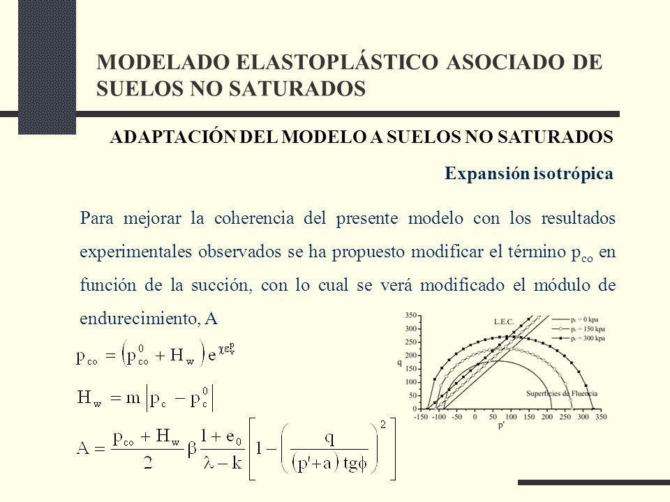 MODELADO ELASTOPLÁSTICO ASOCIADO DE SUELOS NO SATURADOS Para mejorar la coherencia del presente modelo con los resultados experimentales observados se ha propuesto modificar el término p co en función de la succión, con lo cual se verá modificado el módulo de endurecimiento, A ADAPTACIÓN DEL MODELO A SUELOS NO SATURADOS Expansión isotrópica