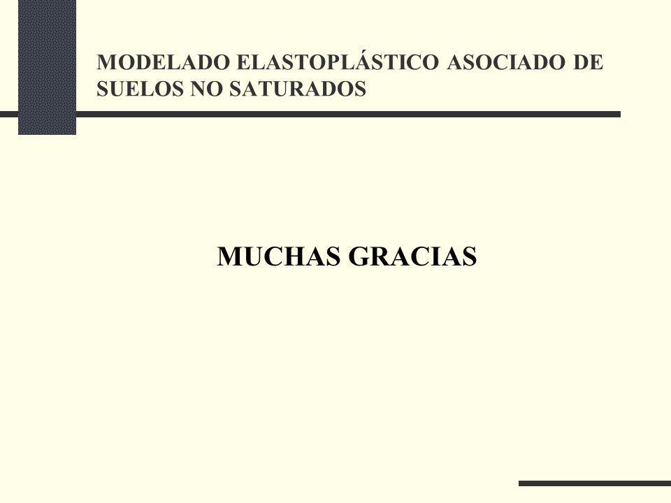 MODELADO ELASTOPLÁSTICO ASOCIADO DE SUELOS NO SATURADOS MUCHAS GRACIAS