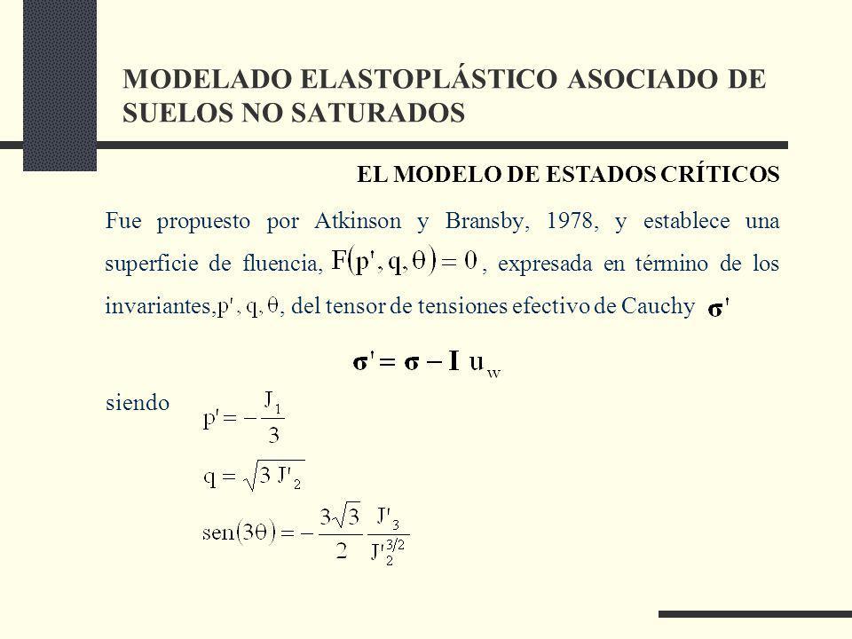 Fue propuesto por Atkinson y Bransby, 1978, y establece una superficie de fluencia,, expresada en término de los invariantes,, del tensor de tensiones efectivo de Cauchy siendo MODELADO ELASTOPLÁSTICO ASOCIADO DE SUELOS NO SATURADOS EL MODELO DE ESTADOS CRÍTICOS