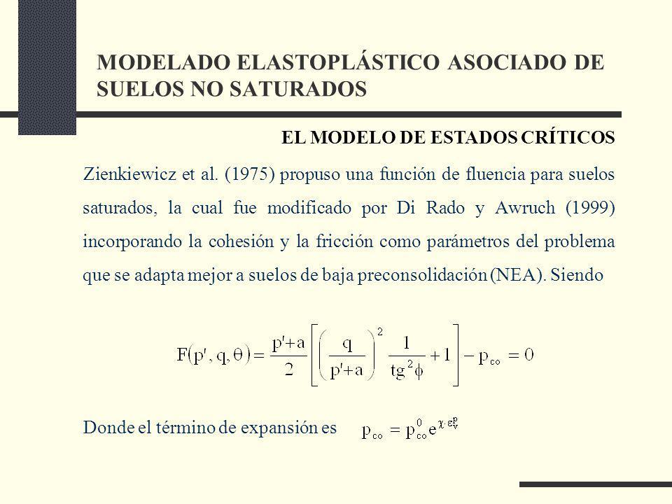 La relación constitutiva elastoplástica,, para suelos saturados quedará definida una vez que sea determinado el vector de flujo plástico, a, y el módulo de endurecimiento, A : donde MODELADO ELASTOPLÁSTICO ASOCIADO DE SUELOS NO SATURADOS RELACIÓN CONSTITUTIVA PARA SUELOS SATURADOS