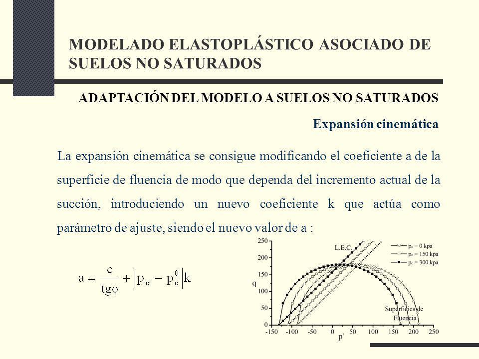 MODELADO ELASTOPLÁSTICO ASOCIADO DE SUELOS NO SATURADOS La expansión cinemática se consigue modificando el coeficiente a de la superficie de fluencia de modo que dependa del incremento actual de la succión, introduciendo un nuevo coeficiente k que actúa como parámetro de ajuste, siendo el nuevo valor de a : ADAPTACIÓN DEL MODELO A SUELOS NO SATURADOS Expansión cinemática