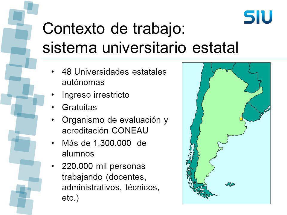 Contexto de trabajo: sistema universitario estatal 48 Universidades estatales autónomas Ingreso irrestricto Gratuitas Organismo de evaluación y acredi
