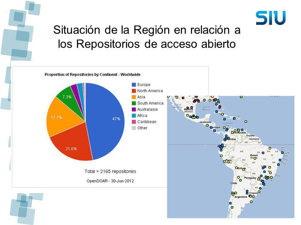 Situación de la Región en relación a los Repositorios de acceso abierto