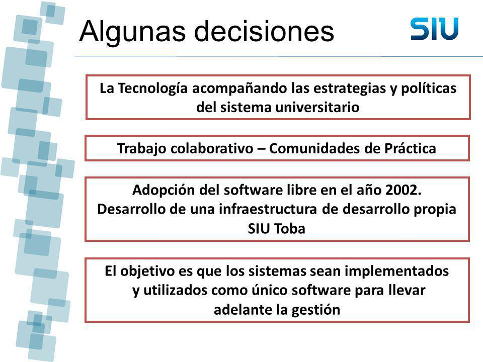 Algunas decisiones La Tecnología acompañando las estrategias y políticas del sistema universitario Trabajo colaborativo – Comunidades de Práctica Adop