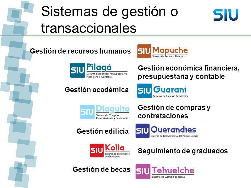Sistemas de gestión o transaccionales Seguimiento de graduados Gestión de compras y contrataciones Gestión económica financiera, presupuestaria y cont