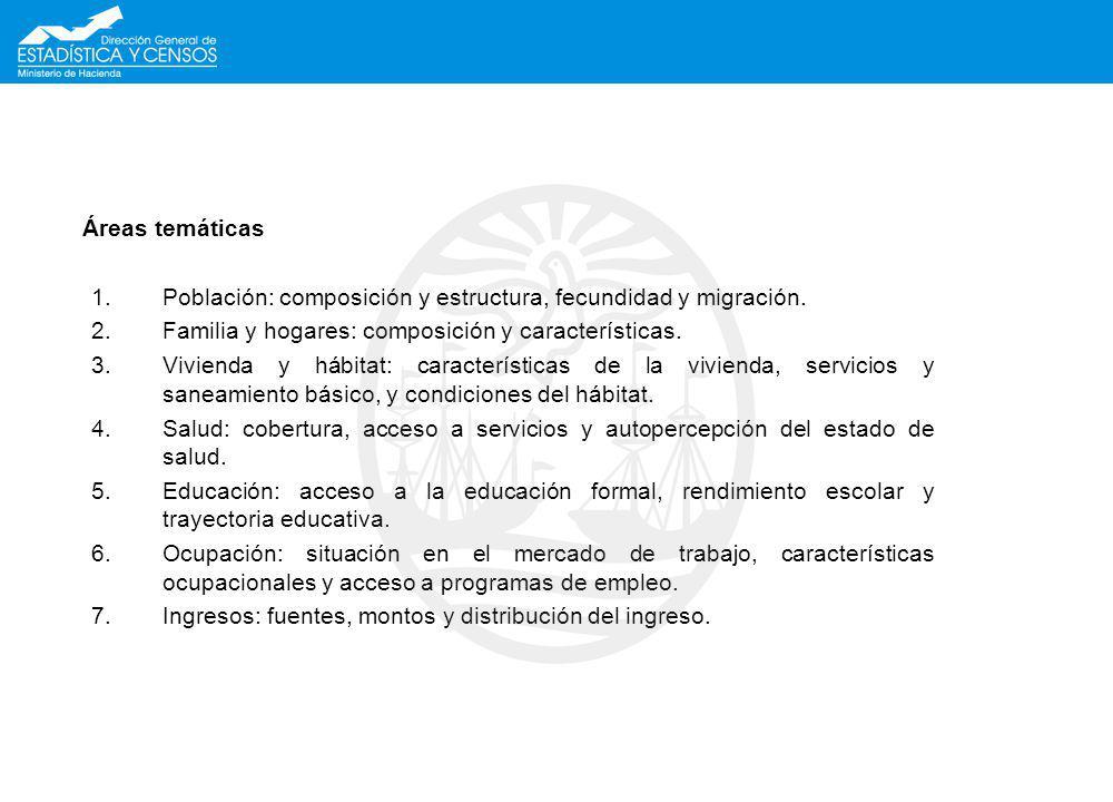 Áreas temáticas 1.Población: composición y estructura, fecundidad y migración. 2.Familia y hogares: composición y características. 3.Vivienda y hábita