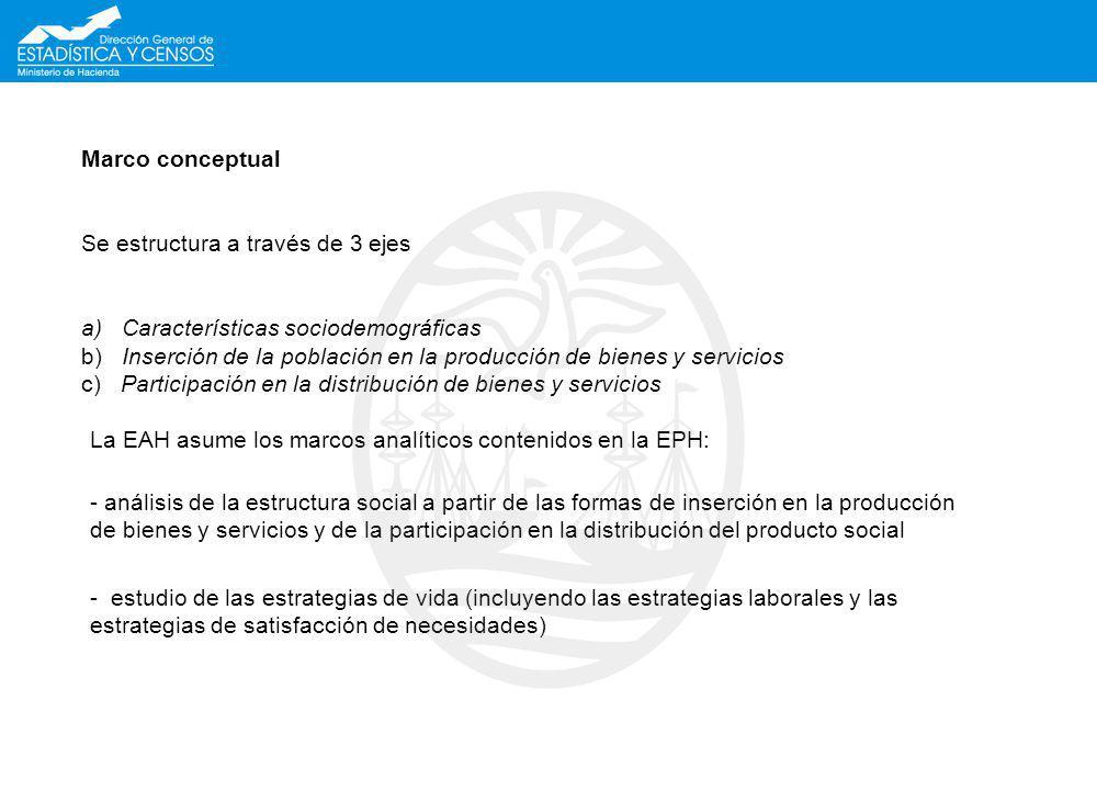 Marco conceptual Se estructura a través de 3 ejes a) Características sociodemográficas b) Inserción de la población en la producción de bienes y servi