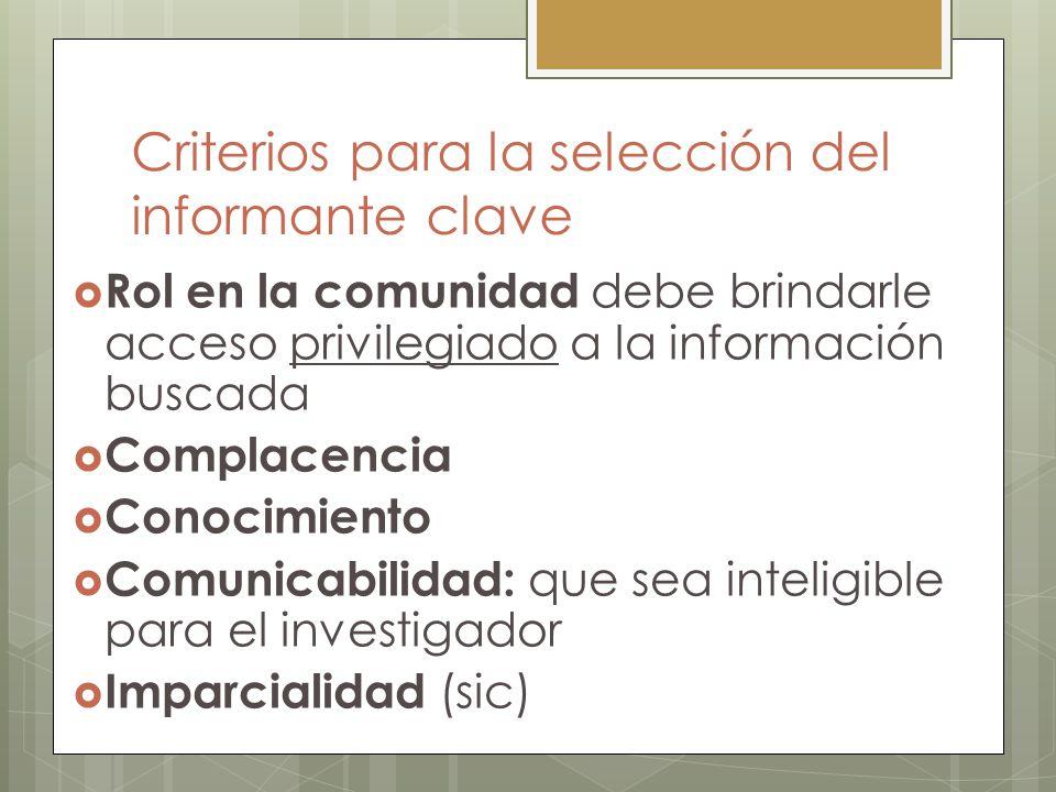 Criterios para la selección del informante clave Rol en la comunidad debe brindarle acceso privilegiado a la información buscada Complacencia Conocimi