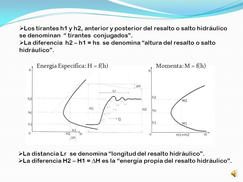 Escurrimiento subcrítico o tranquilo: Caracterizado por elevado tirante o profundidad (h2) y baja velocidad (U2) (Número de FROUDE F2 = U2/(g.h2) < 1).