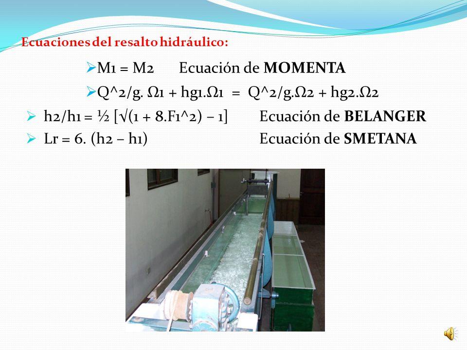 Los tirantes h1 y h2, anterior y posterior del resalto o salto hidráulico se denominan tirantes conjugados. La diferencia h2 – h1 = hs se denomina alt