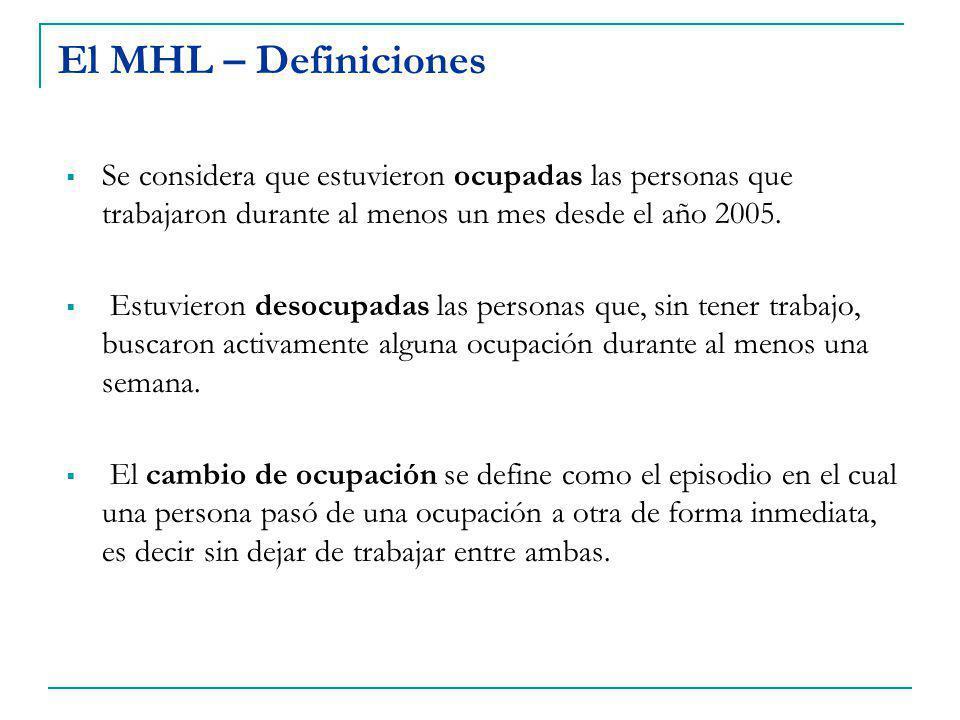 El MHL – Definiciones Se considera que estuvieron ocupadas las personas que trabajaron durante al menos un mes desde el año 2005.