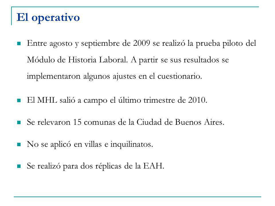 El operativo Entre agosto y septiembre de 2009 se realizó la prueba piloto del Módulo de Historia Laboral.
