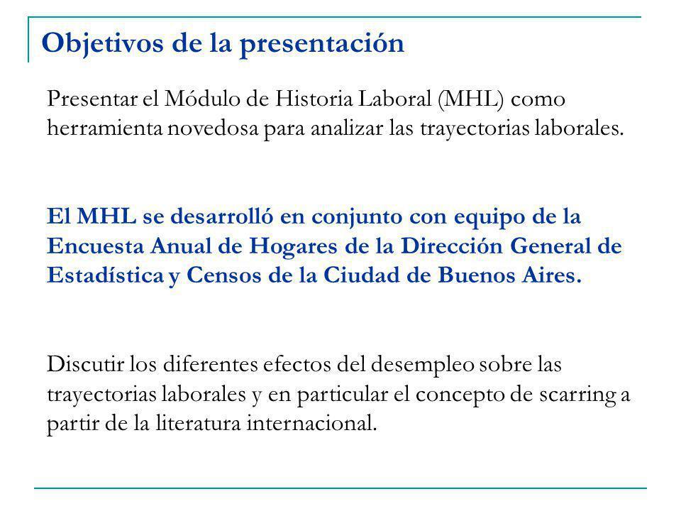 Objetivos de la presentación Presentar el Módulo de Historia Laboral (MHL) como herramienta novedosa para analizar las trayectorias laborales.