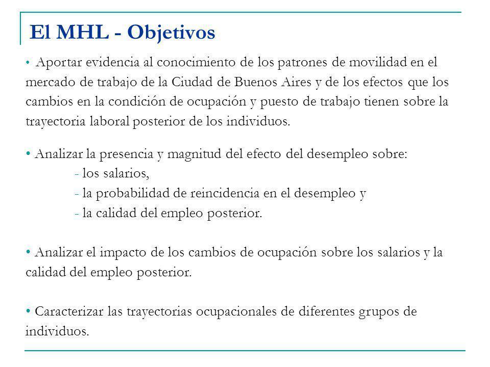 El MHL - Objetivos Aportar evidencia al conocimiento de los patrones de movilidad en el mercado de trabajo de la Ciudad de Buenos Aires y de los efectos que los cambios en la condición de ocupación y puesto de trabajo tienen sobre la trayectoria laboral posterior de los individuos.