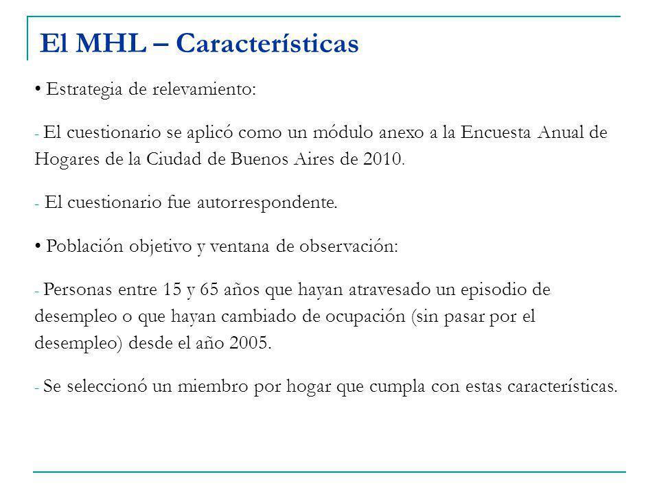 El MHL – Características Estrategia de relevamiento: - El cuestionario se aplicó como un módulo anexo a la Encuesta Anual de Hogares de la Ciudad de Buenos Aires de 2010.