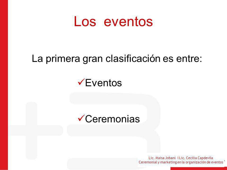 Lic. Maisa Jobani I Lic. Cecilia Capdevila Ceremonial y marketing en la organización de eventos Los eventos La primera gran clasificación es entre: Ev