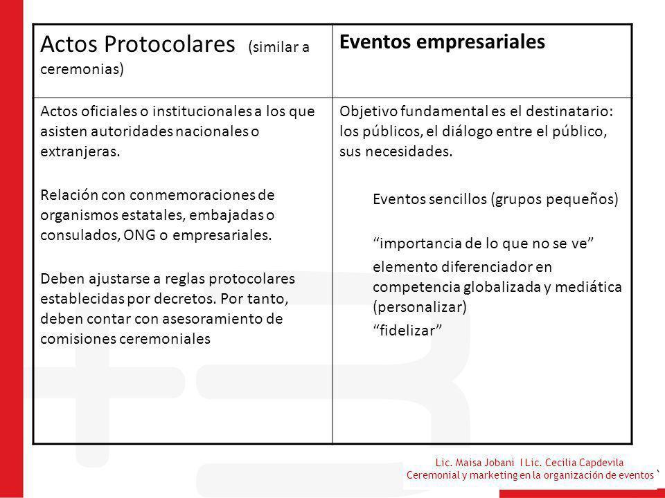 Lic. Maisa Jobani I Lic. Cecilia Capdevila Ceremonial y marketing en la organización de eventos Actos Protocolares (similar a ceremonias) Eventos empr