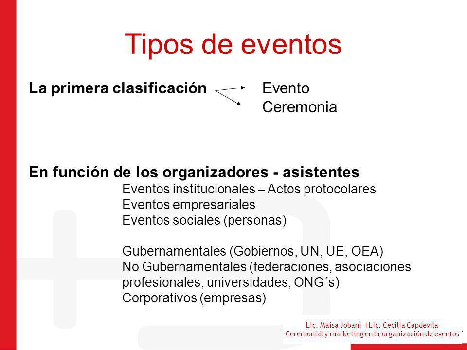 Lic. Maisa Jobani I Lic. Cecilia Capdevila Ceremonial y marketing en la organización de eventos Tipos de eventos La primera clasificación Evento Cerem