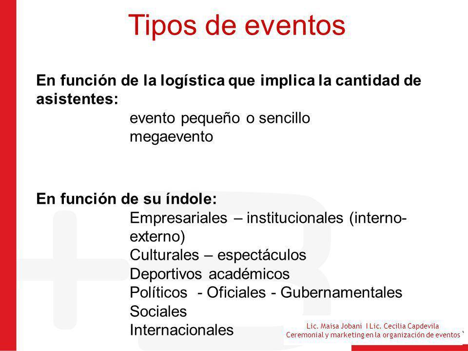 Lic. Maisa Jobani I Lic. Cecilia Capdevila Ceremonial y marketing en la organización de eventos Tipos de eventos En función de la logística que implic