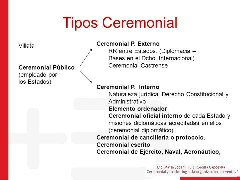Lic. Maisa Jobani I Lic. Cecilia Capdevila Ceremonial y marketing en la organización de eventos Tipos Ceremonial Villata Ceremonial Público (empleado