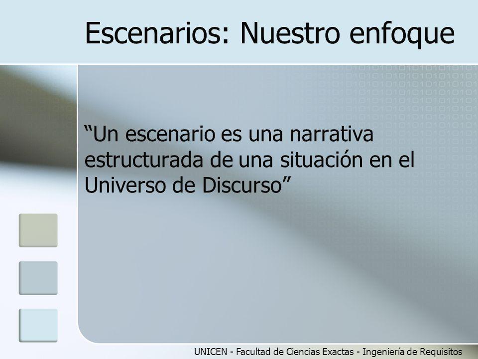 UNICEN - Facultad de Ciencias Exactas - Ingeniería de Requisitos Escenarios: Nuestro enfoque Un escenario es una narrativa estructurada de una situaci