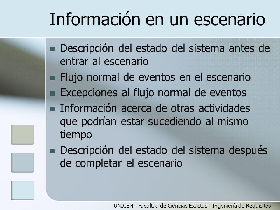 UNICEN - Facultad de Ciencias Exactas - Ingeniería de Requisitos Información en un escenario Descripción del estado del sistema antes de entrar al esc