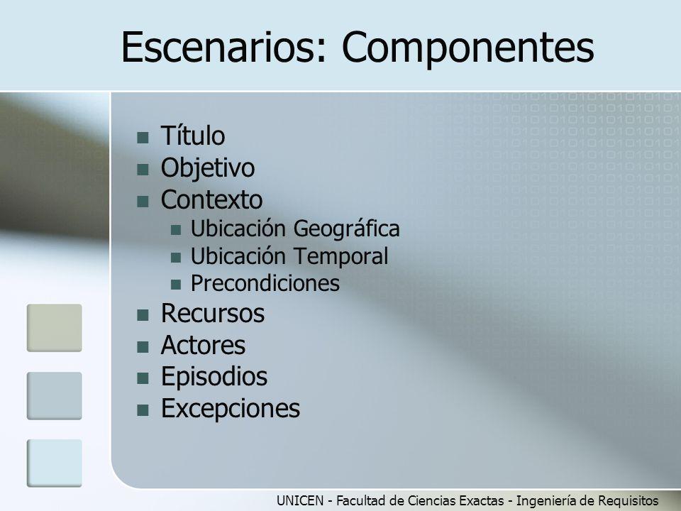 UNICEN - Facultad de Ciencias Exactas - Ingeniería de Requisitos Escenarios: Componentes Título Objetivo Contexto Ubicación Geográfica Ubicación Tempo