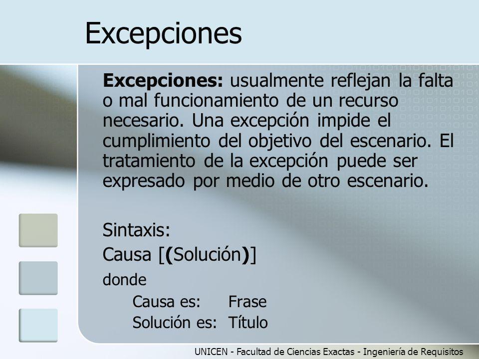 UNICEN - Facultad de Ciencias Exactas - Ingeniería de Requisitos Excepciones Excepciones: usualmente reflejan la falta o mal funcionamiento de un recu