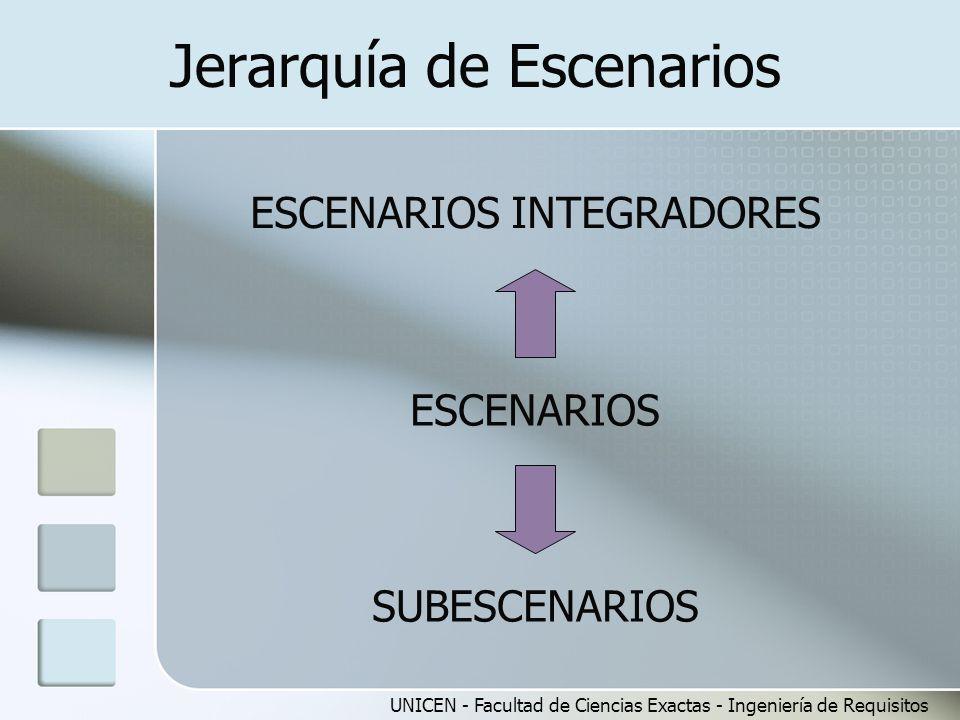 UNICEN - Facultad de Ciencias Exactas - Ingeniería de Requisitos Jerarquía de Escenarios ESCENARIOS INTEGRADORES ESCENARIOS SUBESCENARIOS