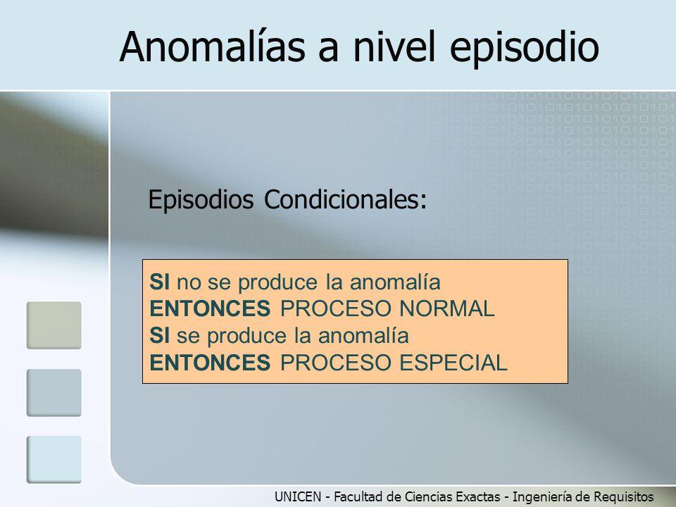 UNICEN - Facultad de Ciencias Exactas - Ingeniería de Requisitos Anomalías a nivel episodio SI no se produce la anomalía ENTONCES PROCESO NORMAL SI se