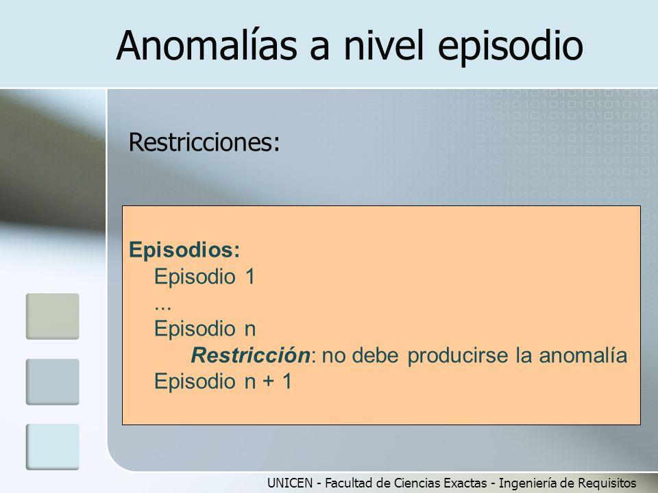 UNICEN - Facultad de Ciencias Exactas - Ingeniería de Requisitos Anomalías a nivel episodio Episodios: Episodio 1... Episodio n Restricción: no debe p