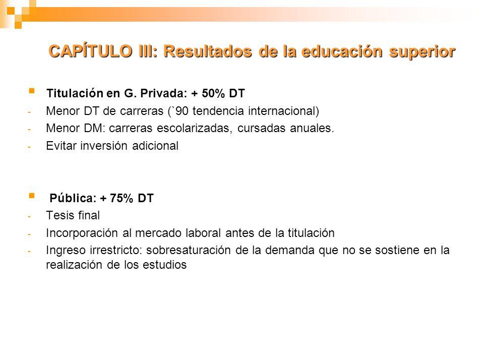 CAPÍTULO III: Resultados de la educación superior Titulación en G. Privada: + 50% DT - Menor DT de carreras (`90 tendencia internacional) - Menor DM: