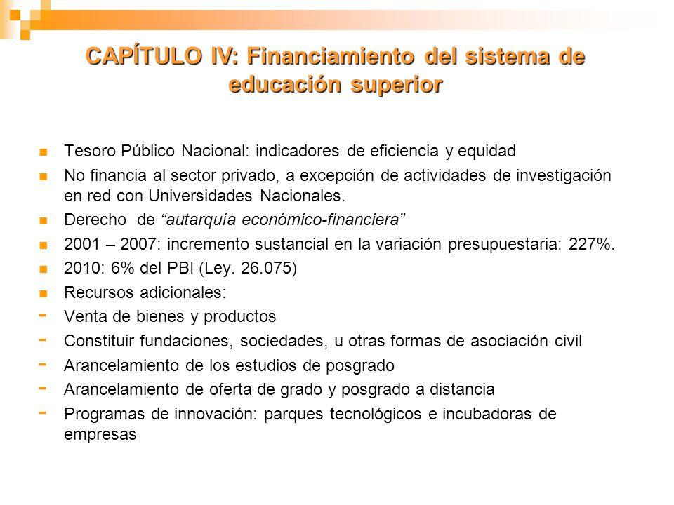 CAPÍTULO IV: Financiamiento del sistema de educación superior Tesoro Público Nacional: indicadores de eficiencia y equidad No financia al sector priva