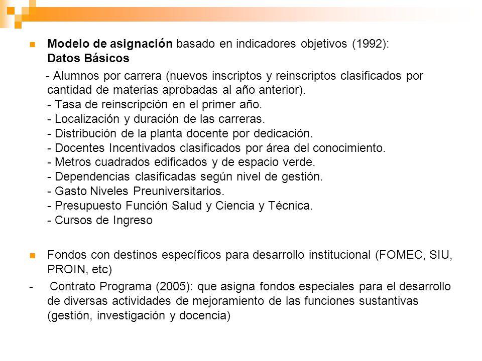 Modelo de asignación basado en indicadores objetivos (1992): Datos Básicos - Alumnos por carrera (nuevos inscriptos y reinscriptos clasificados por ca