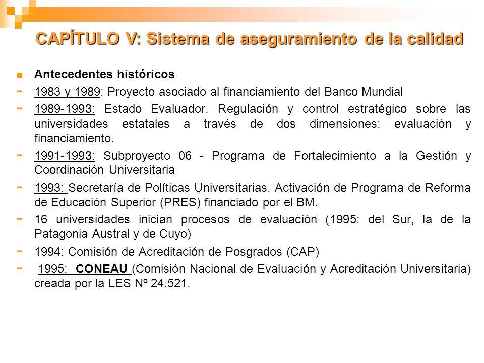 CAPÍTULO V: Sistema de aseguramiento de la calidad Antecedentes históricos - 1983 y 1989: Proyecto asociado al financiamiento del Banco Mundial - 1989