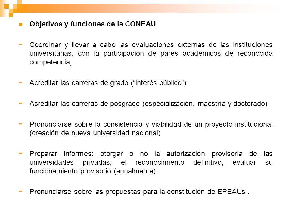 Objetivos y funciones de la CONEAU - Coordinar y llevar a cabo las evaluaciones externas de las instituciones universitarias, con la participación de