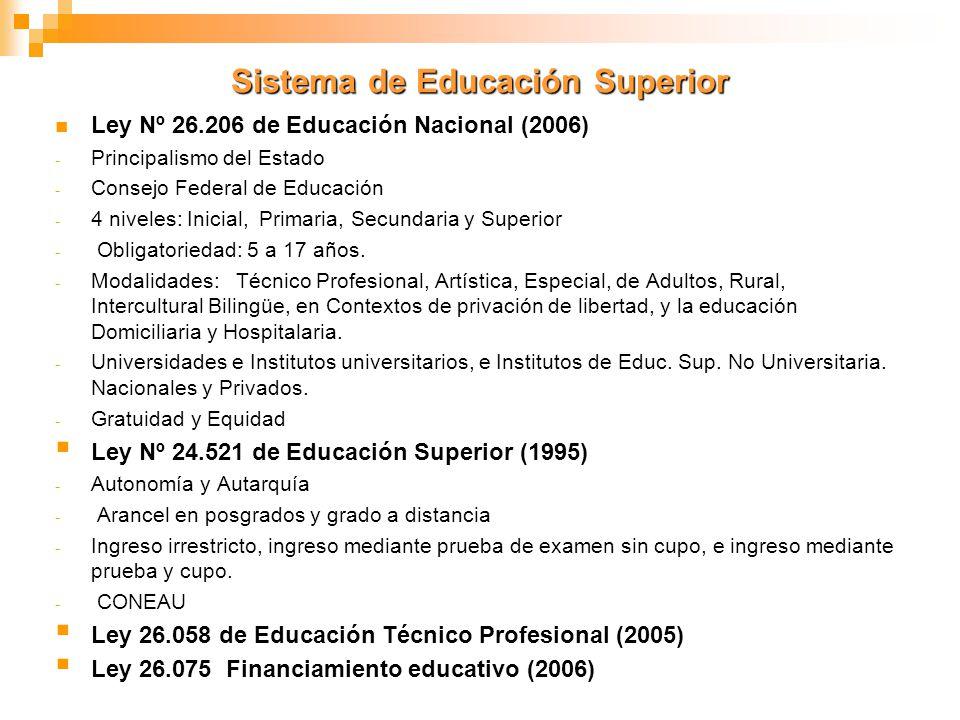 Sistema de Educación Superior Ley Nº 26.206 de Educación Nacional (2006) - Principalismo del Estado - Consejo Federal de Educación - 4 niveles: Inicia