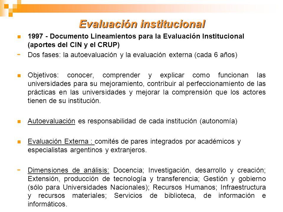 Evaluación institucional 1997 - Documento Lineamientos para la Evaluación Institucional (aportes del CIN y el CRUP) - Dos fases: la autoevaluación y l