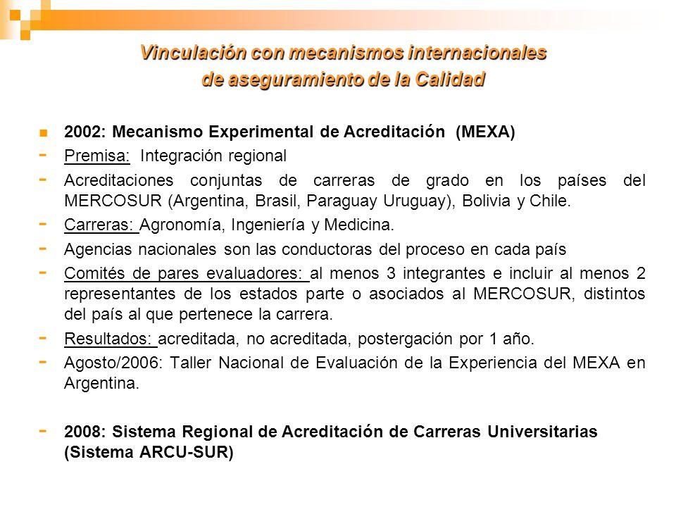 Vinculación con mecanismos internacionales de aseguramiento de la Calidad 2002: Mecanismo Experimental de Acreditación (MEXA) - Premisa: Integración r
