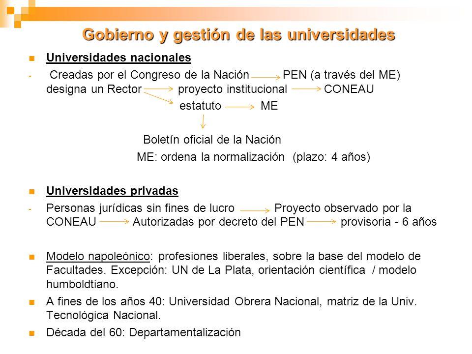 Gobierno y gestión de las universidades Universidades nacionales - Creadas por el Congreso de la Nación PEN (a través del ME) designa un Rector proyec