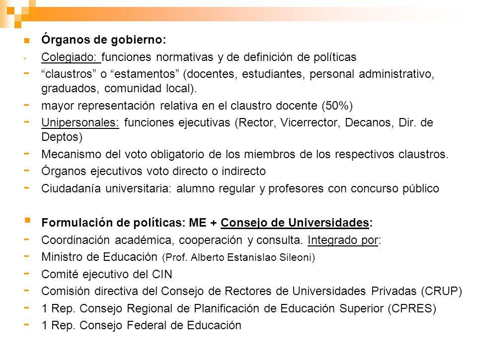 Órganos de gobierno: - Colegiado: funciones normativas y de definición de políticas - claustros o estamentos (docentes, estudiantes, personal administ