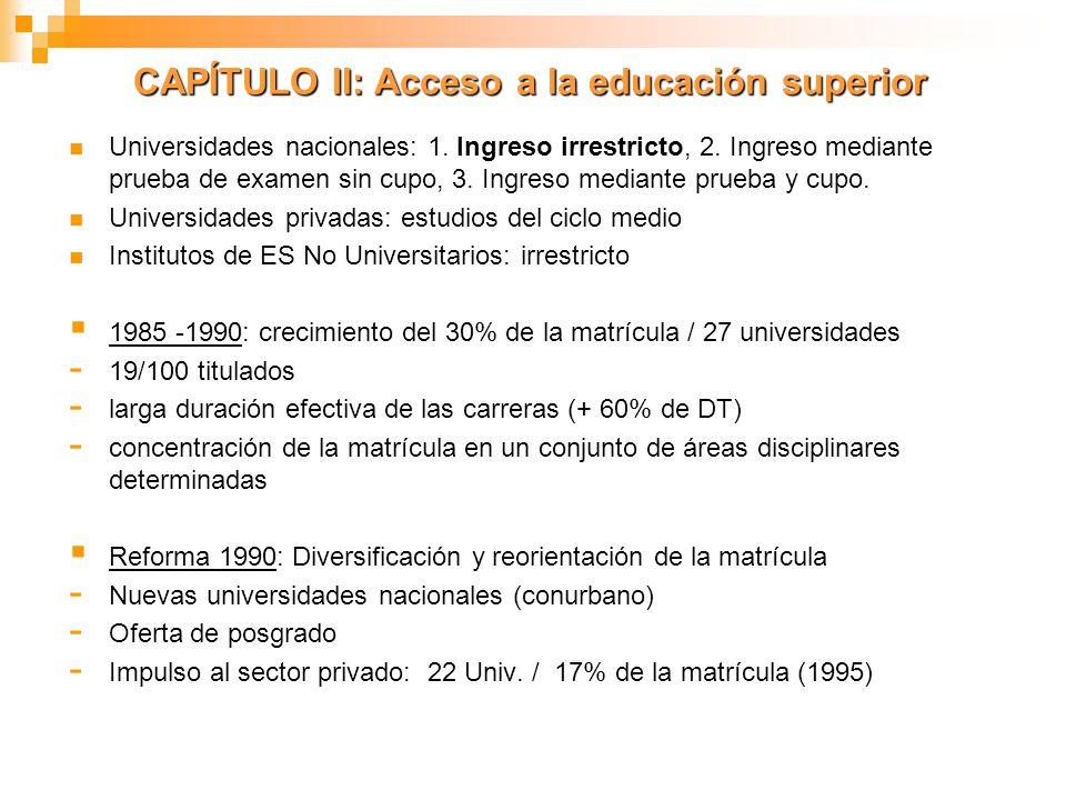CAPÍTULO II: Acceso a la educación superior Universidades nacionales: 1. Ingreso irrestricto, 2. Ingreso mediante prueba de examen sin cupo, 3. Ingres
