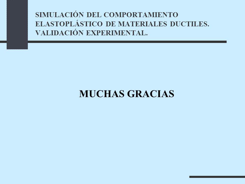 MUCHAS GRACIAS SIMULACIÓN DEL COMPORTAMIENTO ELASTOPLÁSTICO DE MATERIALES DUCTILES.