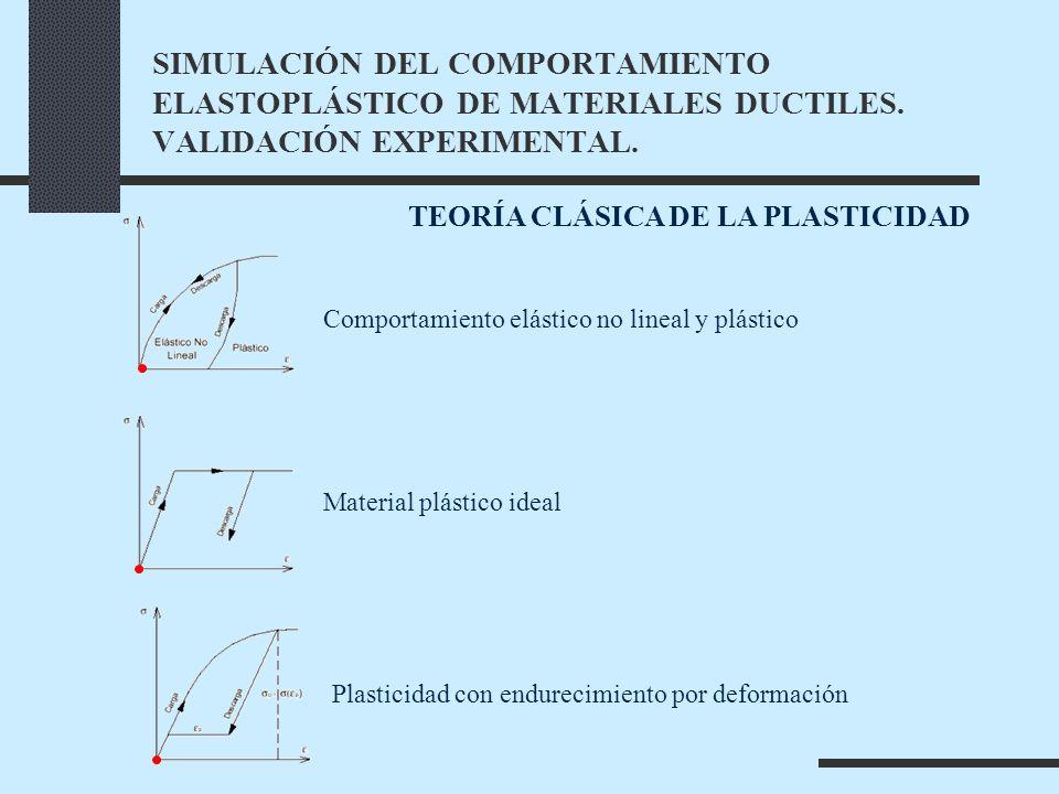 TEORÍA CLÁSICA DE LA PLASTICIDAD SIMULACIÓN DEL COMPORTAMIENTO ELASTOPLÁSTICO DE MATERIALES DUCTILES.