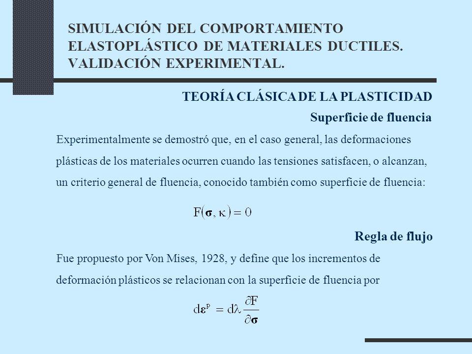 Experimentalmente se demostró que, en el caso general, las deformaciones plásticas de los materiales ocurren cuando las tensiones satisfacen, o alcanzan, un criterio general de fluencia, conocido también como superficie de fluencia: TEORÍA CLÁSICA DE LA PLASTICIDAD SIMULACIÓN DEL COMPORTAMIENTO ELASTOPLÁSTICO DE MATERIALES DUCTILES.