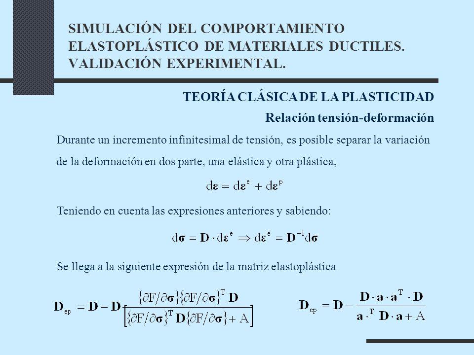 Durante un incremento infinitesimal de tensión, es posible separar la variación de la deformación en dos parte, una elástica y otra plástica, TEORÍA CLÁSICA DE LA PLASTICIDAD SIMULACIÓN DEL COMPORTAMIENTO ELASTOPLÁSTICO DE MATERIALES DUCTILES.