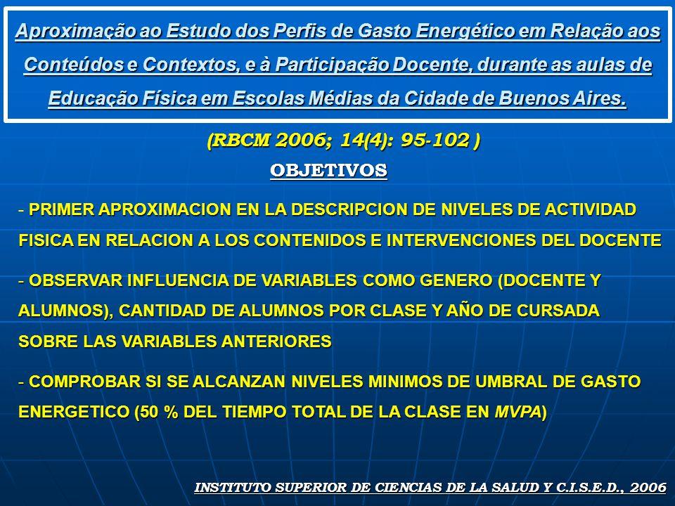 OBJETIVOS PRIMER APROXIMACION EN LA DESCRIPCION DE NIVELES DE ACTIVIDAD FISICA EN RELACION A LOS CONTENIDOS E INTERVENCIONES DEL DOCENTE - PRIMER APROXIMACION EN LA DESCRIPCION DE NIVELES DE ACTIVIDAD FISICA EN RELACION A LOS CONTENIDOS E INTERVENCIONES DEL DOCENTE - OBSERVAR INFLUENCIA DE VARIABLES COMO GENERO (DOCENTE Y ALUMNOS), CANTIDAD DE ALUMNOS POR CLASE Y AÑO DE CURSADA SOBRE LAS VARIABLES ANTERIORES - COMPROBAR SI SE ALCANZAN NIVELES MINIMOS DE UMBRAL DE GASTO ENERGETICO (50 % DEL TIEMPO TOTAL DE LA CLASE EN MVPA) INSTITUTO SUPERIOR DE CIENCIAS DE LA SALUD Y C.I.S.E.D., 2006 (RBCM 2006; 14(4): 95-102) (RBCM 2006; 14(4): 95-102 ) Aproximação ao Estudo dos Perfis de Gasto Energético em Relação aos Conteúdos e Contextos, e à Participação Docente, durante as aulas de Educação Física em Escolas Médias da Cidade de Buenos Aires.