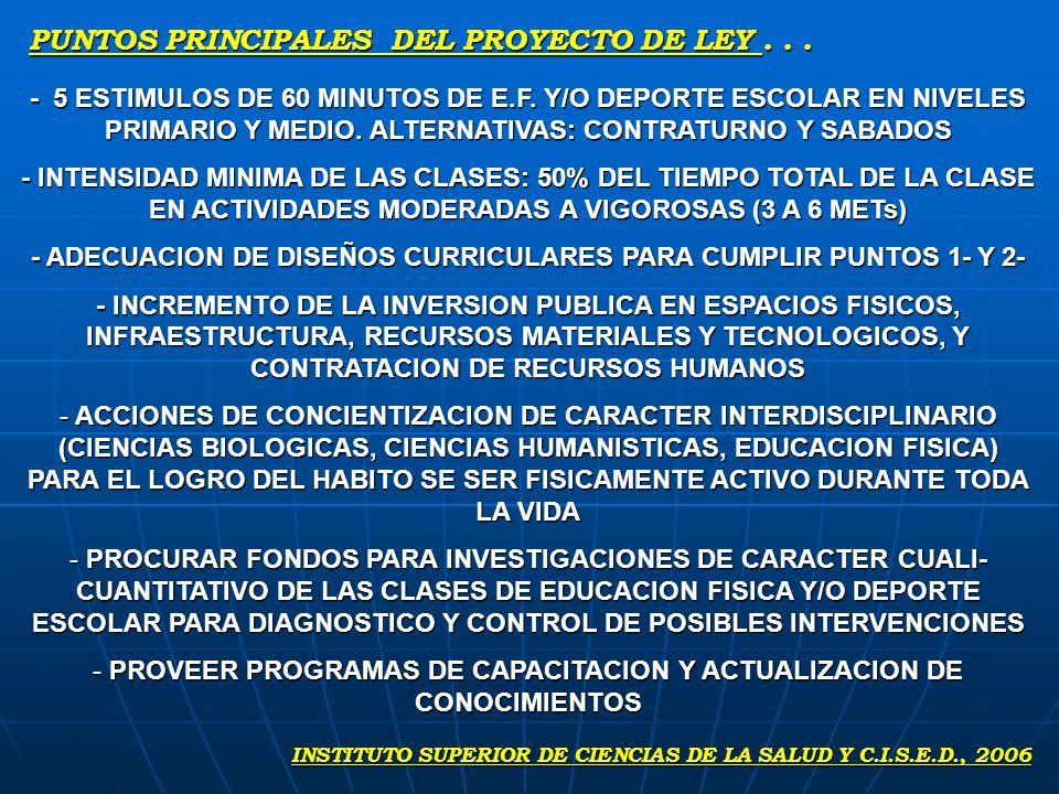 INSTITUTO SUPERIOR DE CIENCIAS DE LA SALUD Y C.I.S.E.D., 2006 - 5 ESTIMULOS DE 60 MINUTOS DE E.F.